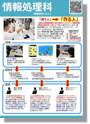 情報処理科1