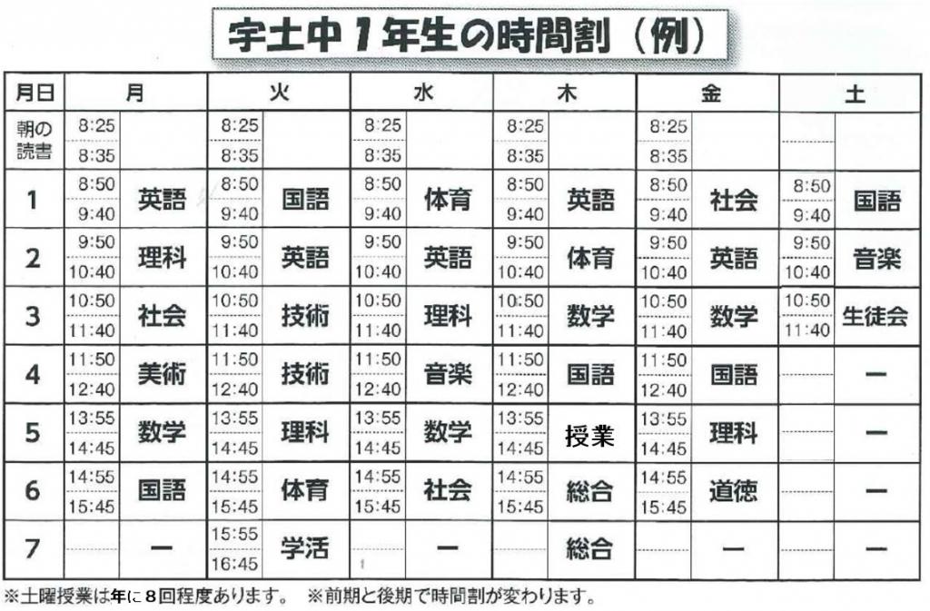 utochu_1week